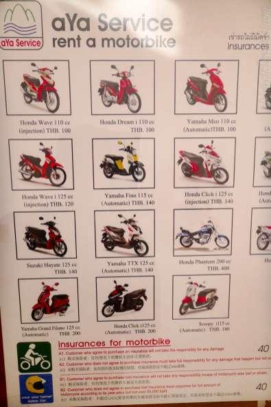 AYA のバイク値段