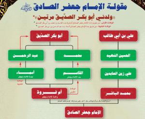 Imam Jafar arabic