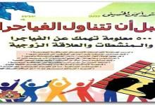 Photo of كتاب قبل أن تتناول الفياجرا أيمن الحسيني PDF