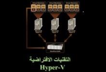 Photo of كتاب التقنيات الإفتراضية Microsoft Hyper V علاء أمين PDF