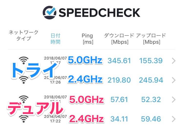 TP-LINK ARCHER C5400のインターネット速度