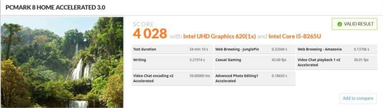 ASUS VivoBook 15 X512FAのCPUスコア