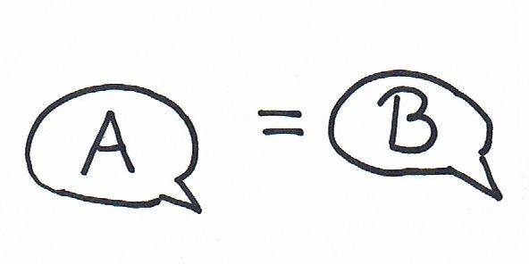 """Das Sprichwort """"Wer A sagt muss auch B sagen"""" als Bilderrätsel."""
