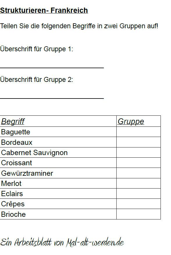 Großzügig Pferdeevolution Arbeitsblatt Zeitgenössisch ...