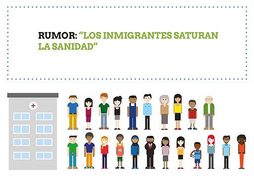 Rumor: ¿los inmigrantes saturan la sanidad? Los datos de Málaga