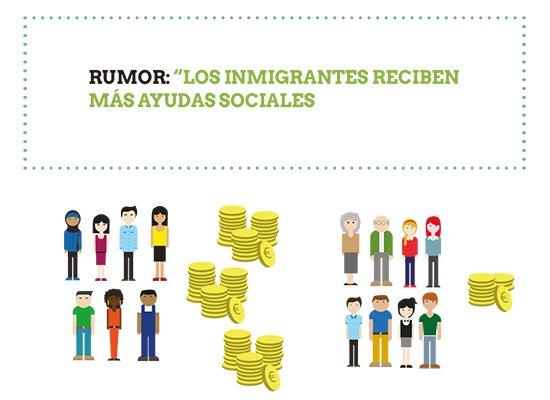 Rumor ¿los inmigrantes reciben más ayudas sociales? Los datos de Málaga