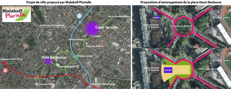 Projet de ville et proposition d'aménagement de la place Henri Barbusse