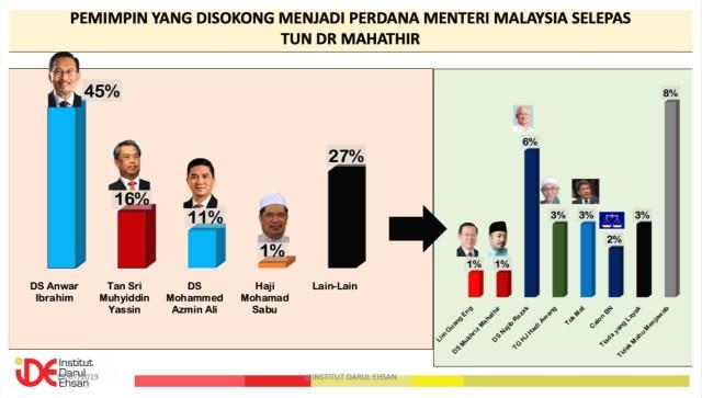 Infografik IDE 2