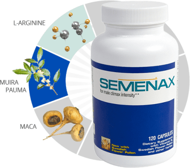 Semenax Ingredients