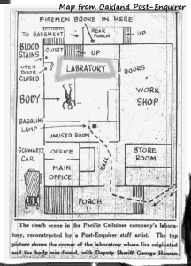 Map of Schwartz's lab