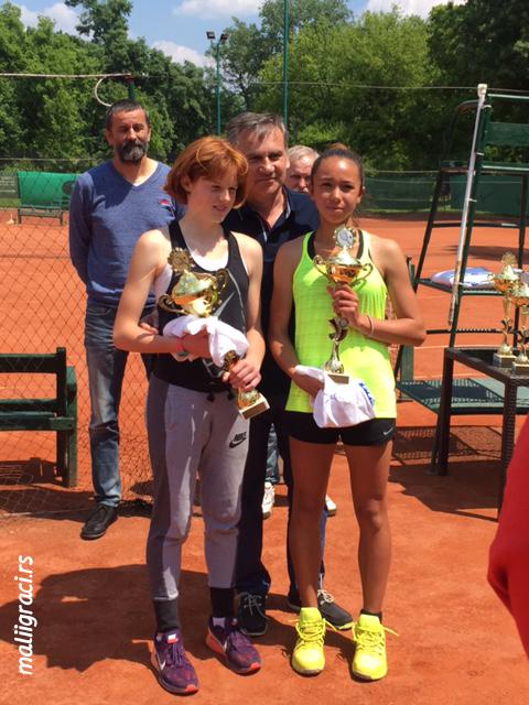 Noa Krznarić, Frančeska Curmi, IV Memorijal Jovana Kukarasa U14 Subotica, Teniski klub Spartak Subotica, Tennis Europe Junior Tour