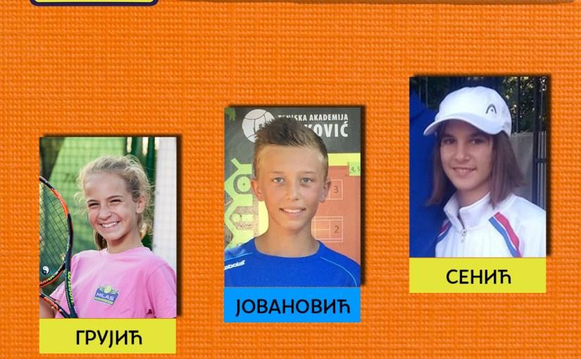 Milaš mali igrač 2016, izbor na najbolje male tenisere u Srbiji u 2016. godini, Mali igrači, Milas Tennis Academy, Teniska akademija Milaš