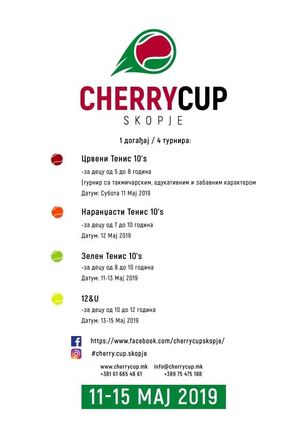 Cherry Cup Skopje 2019, međunarodni dečji turnir u Skoplju Cherry Cup Makedonija