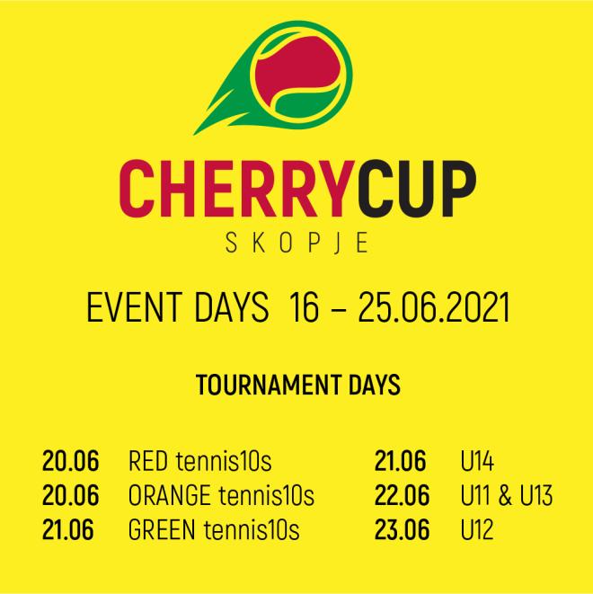 Cherry Cup Skopje 2021, međunarodni dečji turnir u Skoplju Cherry Cup Severna Makedonija, Cherry Sport