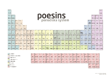 poesins_periodiska_system.jpg