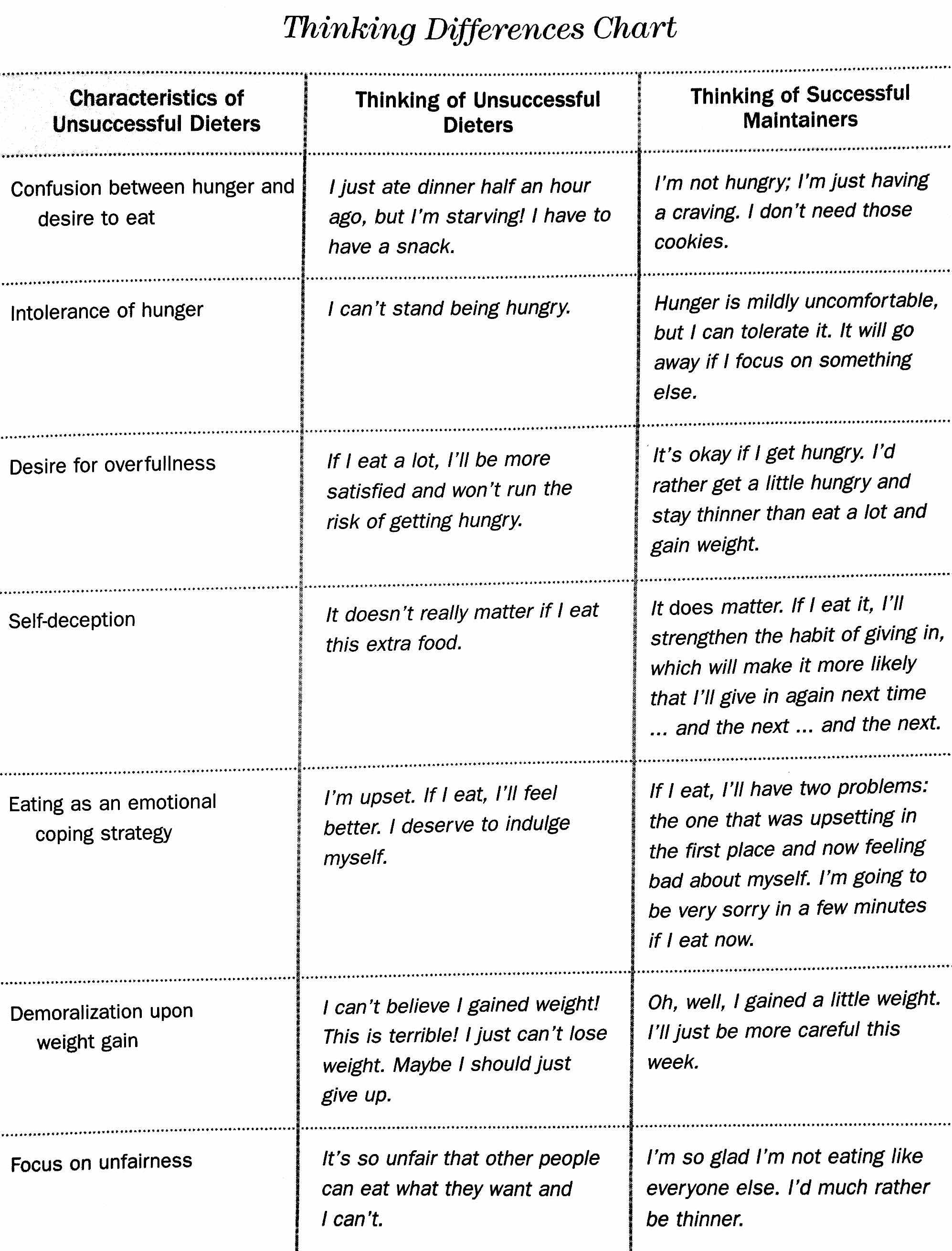 Worksheet Positive Self Talk Worksheet Worksheet Fun