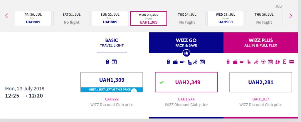 WizzAirのチケットの種類の違い