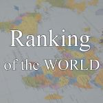 世界の人口ランキング(全世界と地域ごとのランキング)