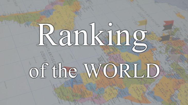 Ranking of the world