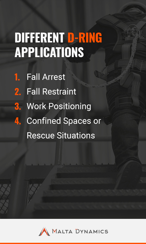 different d ring applications: fall arrest, fall restraint, work positioning, confined spaces or rescue situations