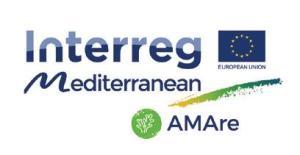Interreg Mediterranean Amare