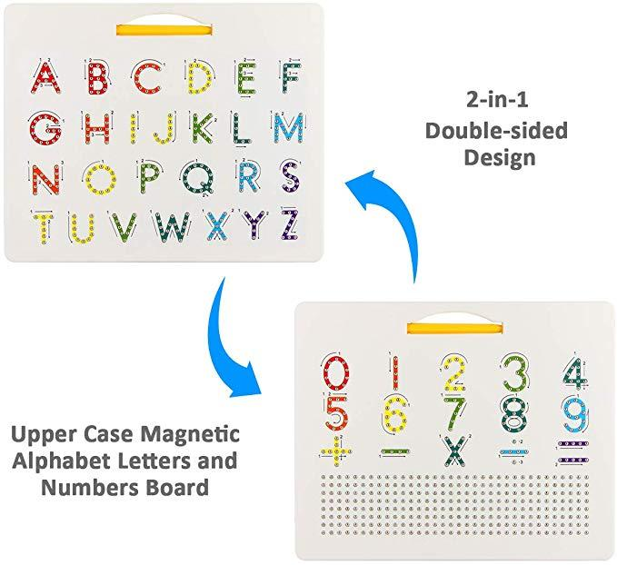 Quadro De Aprendizagem Magnético