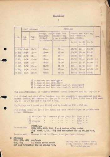 JOFA_Huvudkatalog 1944 prislista 0632