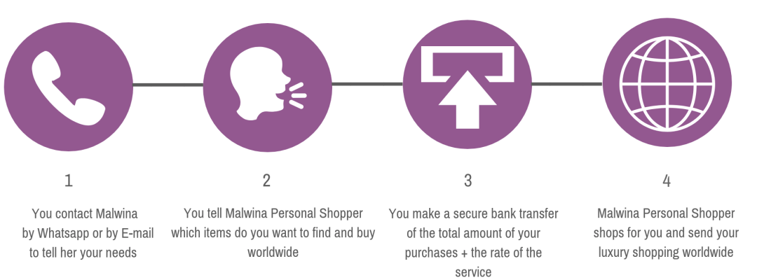 rencontre-avec-malwina-personal-shopper-12.png