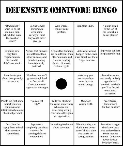 Defensive Malzoan Bingo