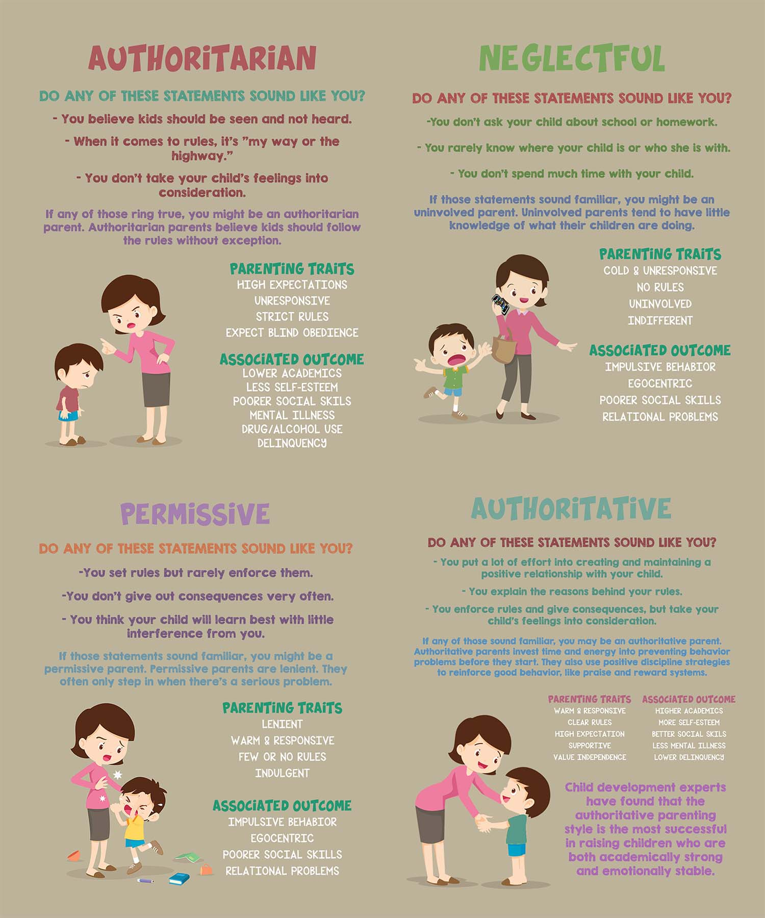 Parenting Styles Mamadoc Pediatrics
