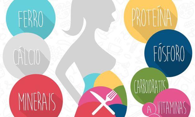 Cuidando da Sua Saúde Durante Gravidez