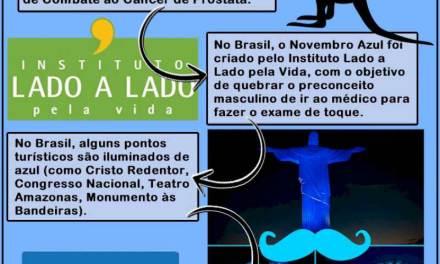 Novembro Azul – Reduzindo Risco de Câncer de Próstata