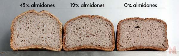 almidones y fermentación miga
