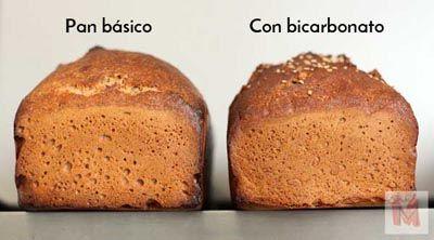 Gasificantes y pan sin gluten