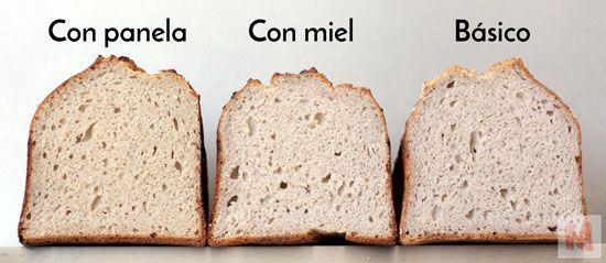 Azúcar y pan sin gluten