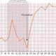 生理期計算.月經週期計算.預產期計算.安全期計算.危險期計算|女性私身體