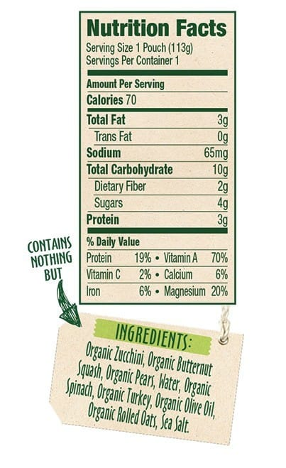 market_vegetables_pear_with_turkey_nutrition_facts_403_659