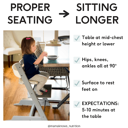 Proper Seating at the Dinner Table for Toddlers