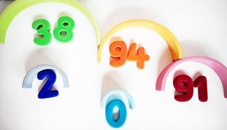 Clasificación de números por colores