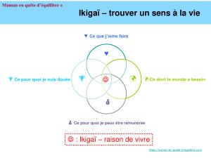 Les 4 questions de l'IKIGAI