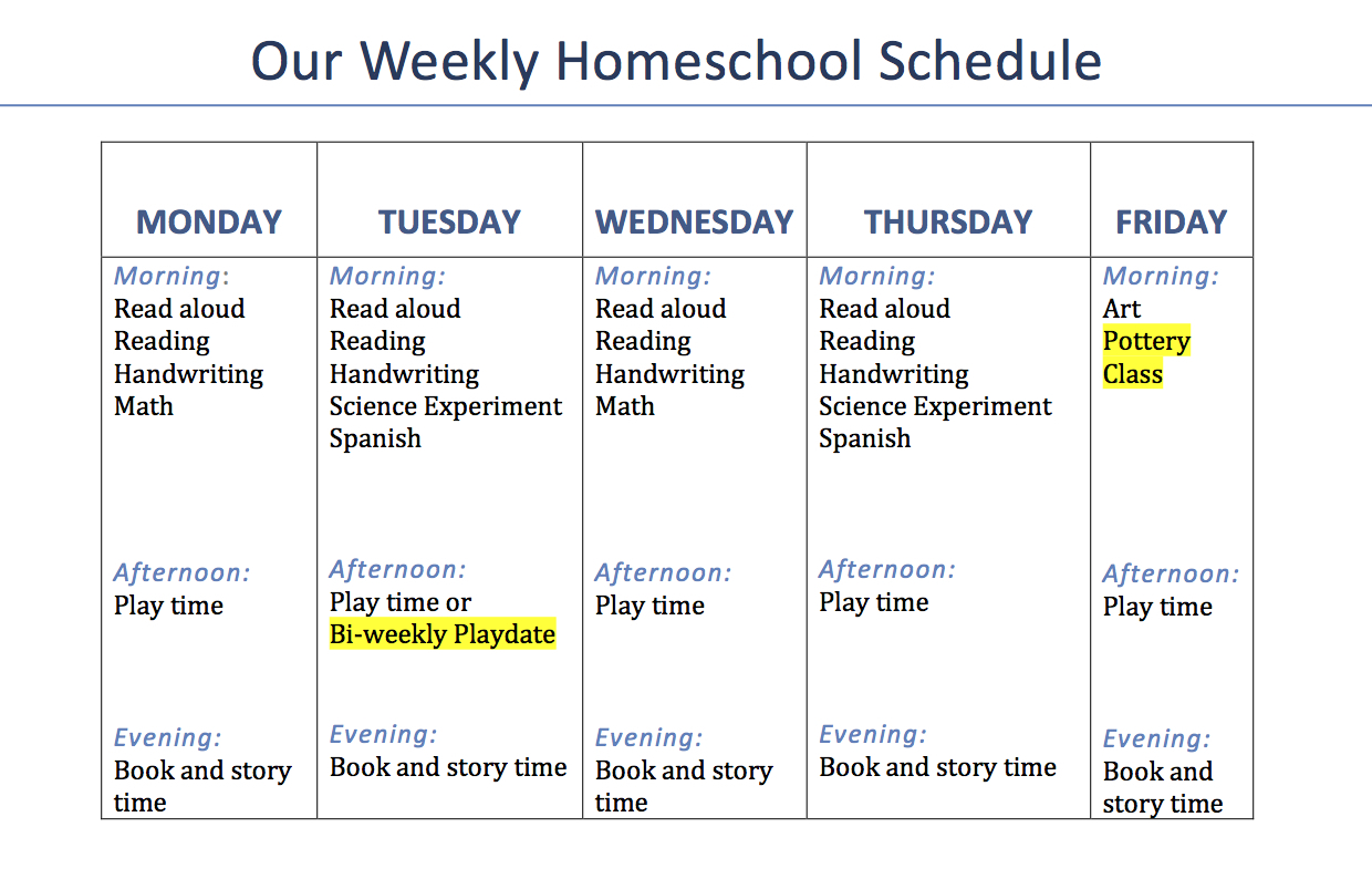 Our 2nd Grade Homeschool Schedule And Curriculum With Pre K Too