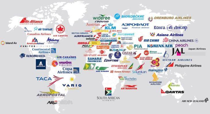avio kompanije