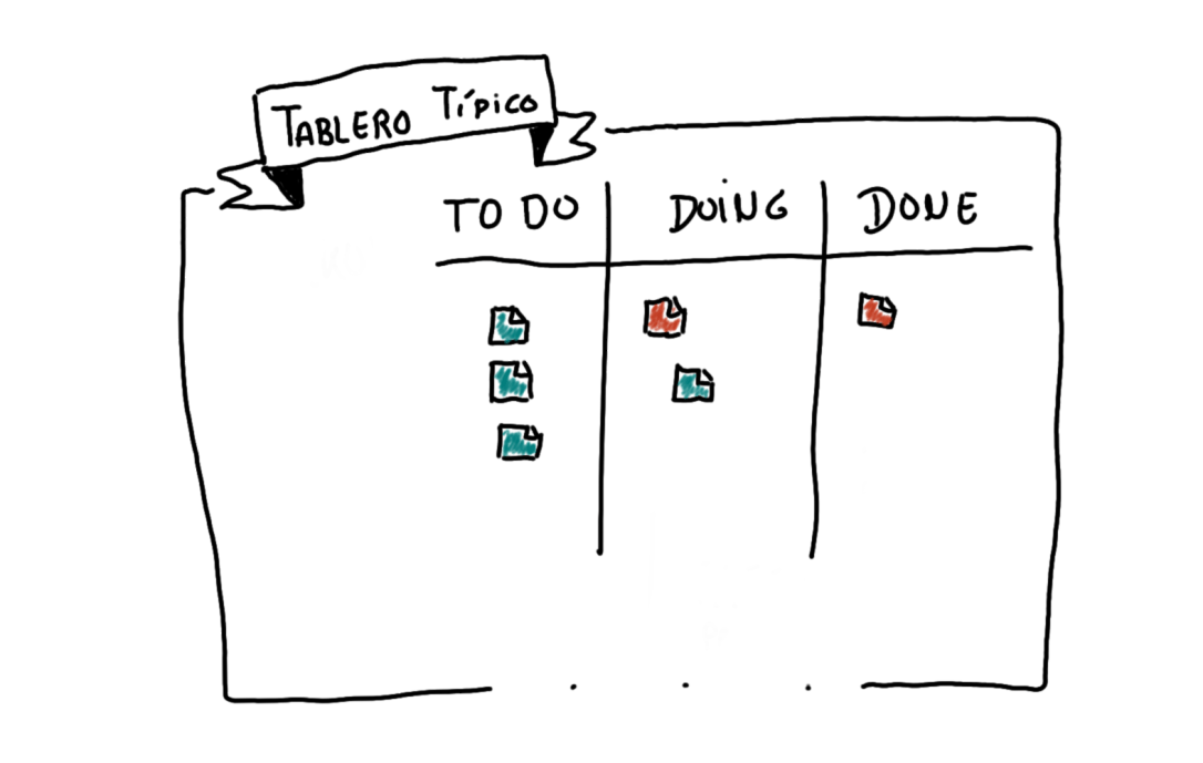 todo doing done.png
