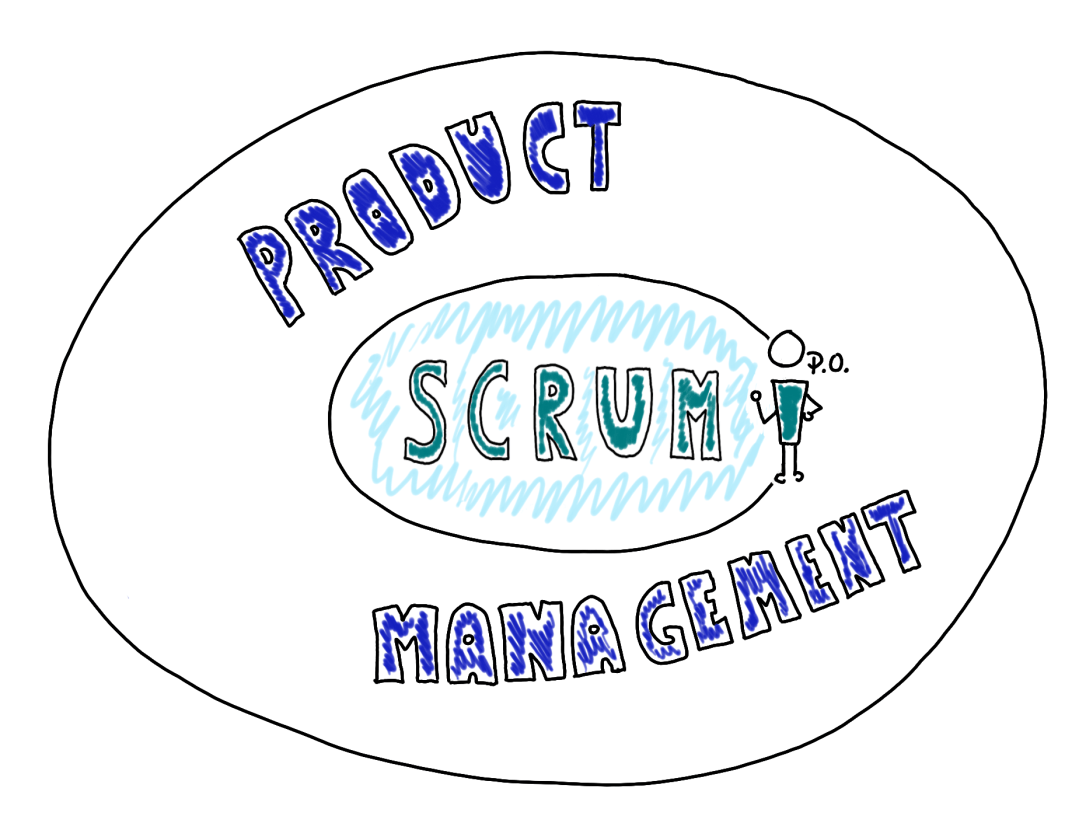 scrum-y-product-managemnet.png