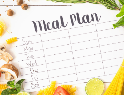 feature image for how to meal plan for a family. Picture of a meal plan with food around it.