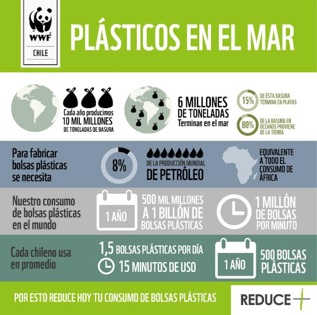 plastics free