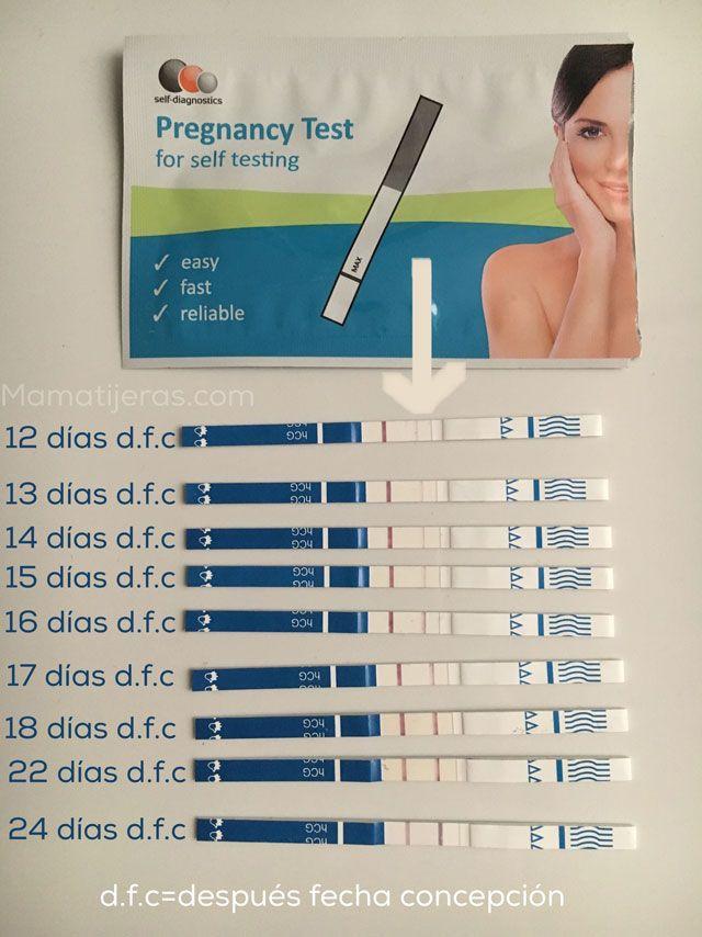 Dolor de ovario derecho sintoma de embarazo