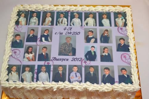 ФОТО ТОРТ – торт со съедобной фотографией / Торты на заказ ...