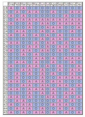 Calendario Chino.Elegir El Sexo Del Bebe Con El Calendario Chino 2015 Mama