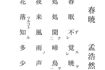 春眠暁を覚えずの書き出しで有名な漢詩『春暁』の作者は?